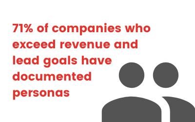 power of personas exceed revenue